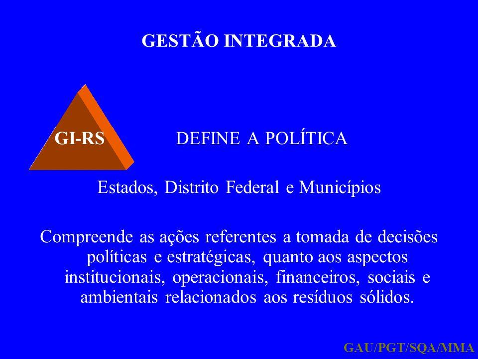 Estados, Distrito Federal e Municípios