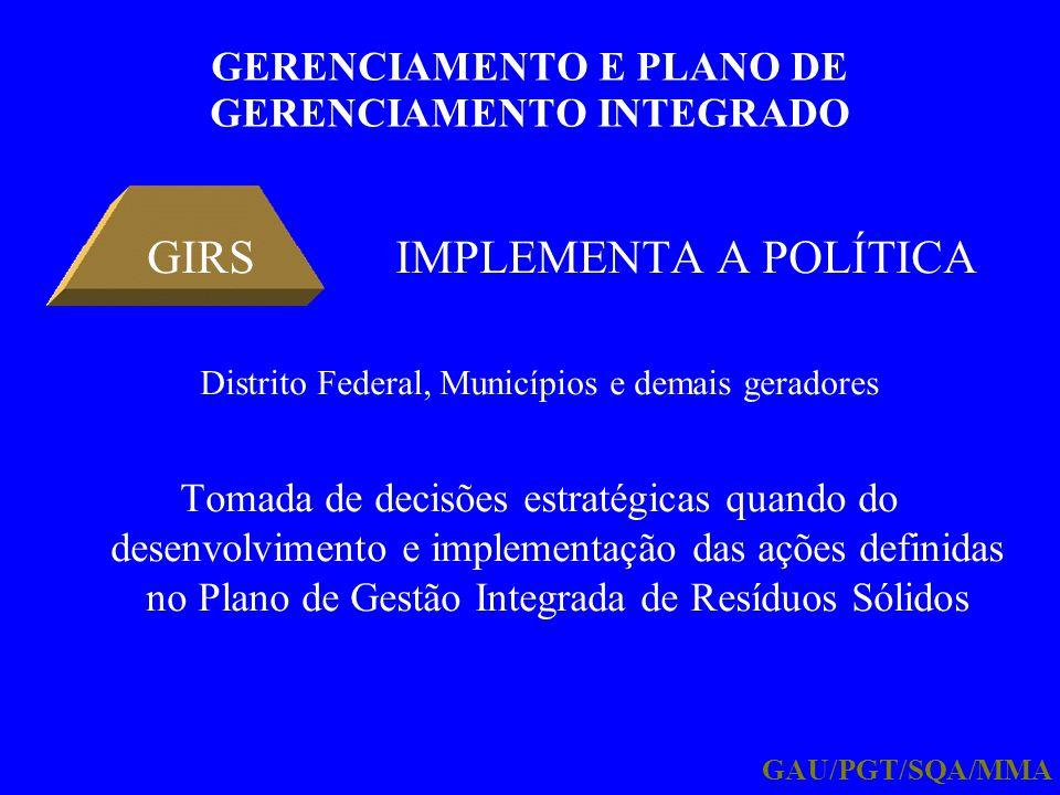 GERENCIAMENTO E PLANO DE GERENCIAMENTO INTEGRADO