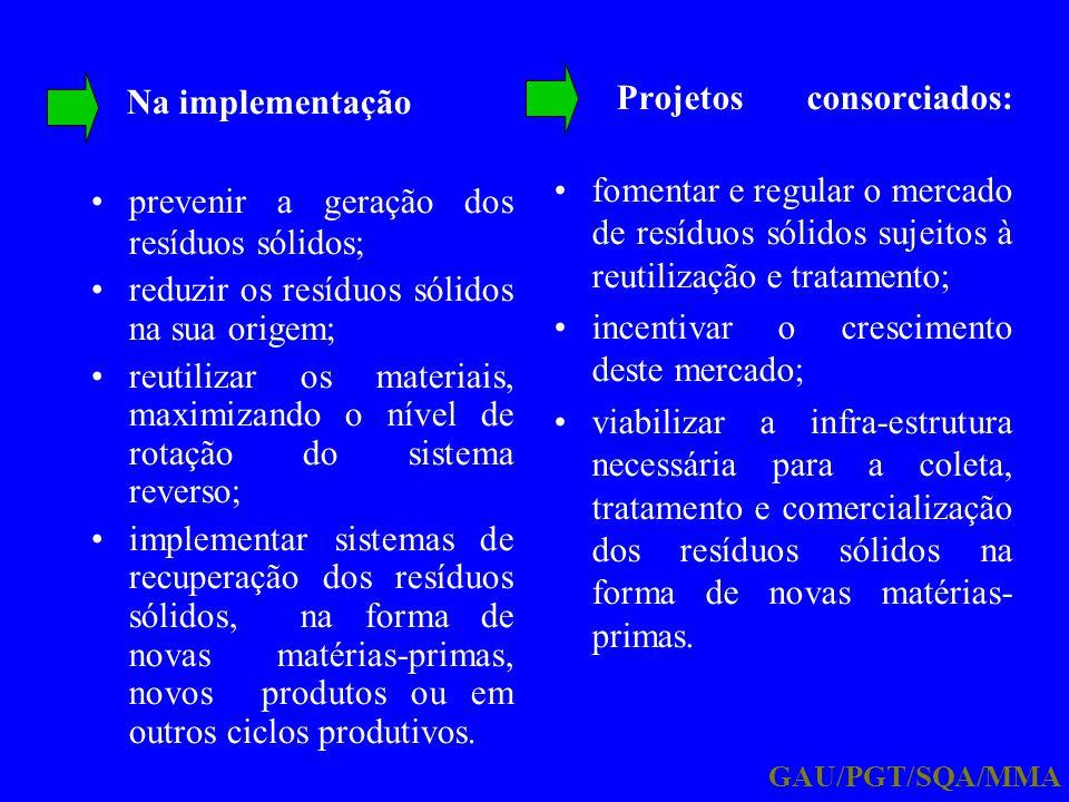 prevenir a geração dos resíduos sólidos;