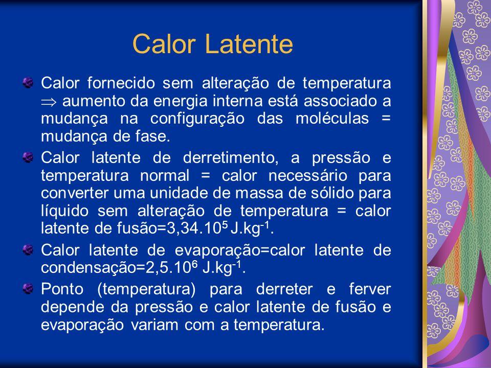 Calor Latente