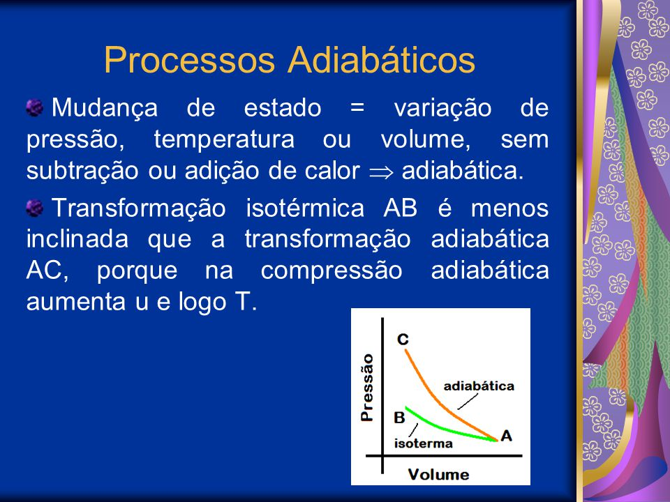 Processos Adiabáticos