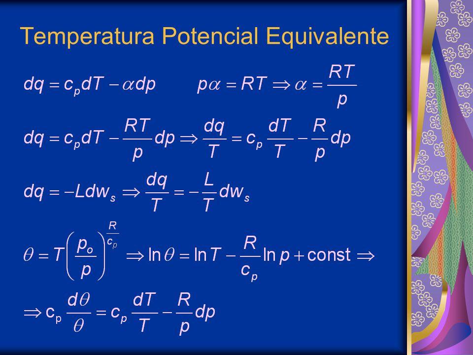Temperatura Potencial Equivalente