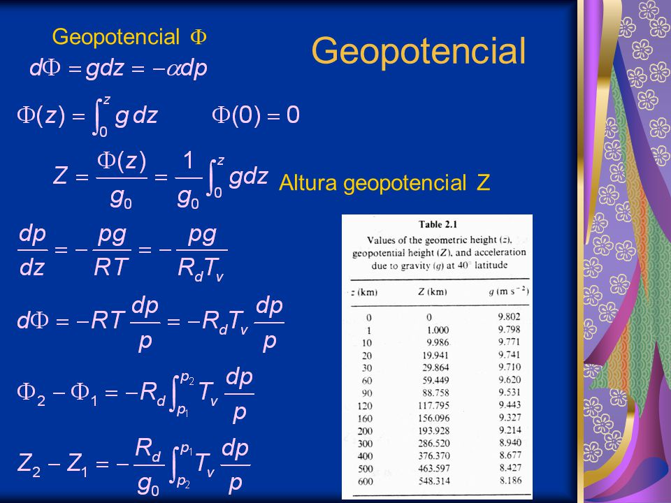Geopotencial  Geopotencial Altura geopotencial Z