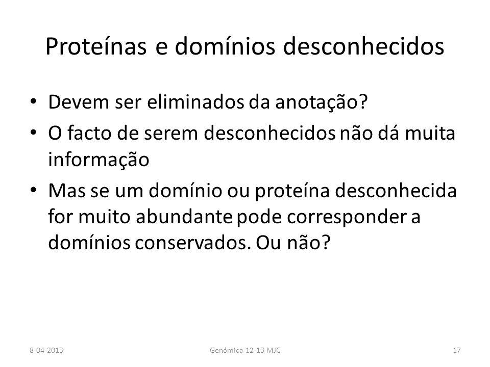 Proteínas e domínios desconhecidos