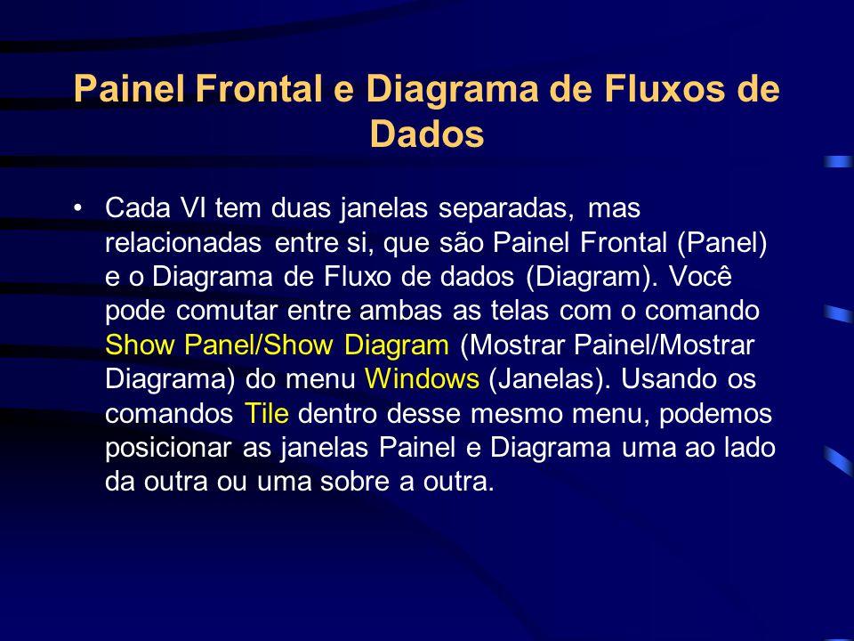 Painel Frontal e Diagrama de Fluxos de Dados