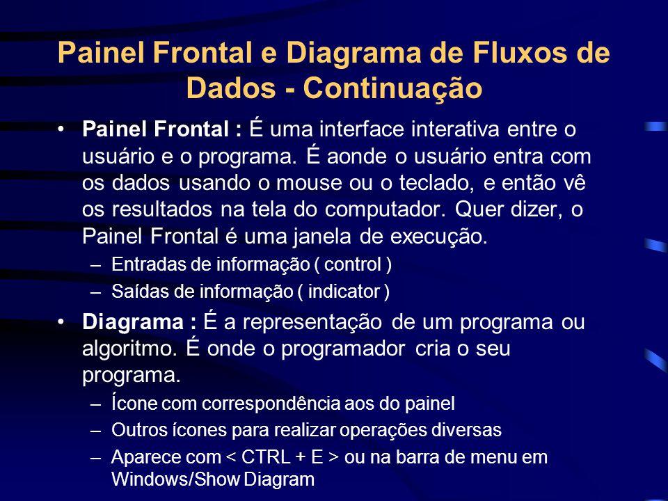 Painel Frontal e Diagrama de Fluxos de Dados - Continuação