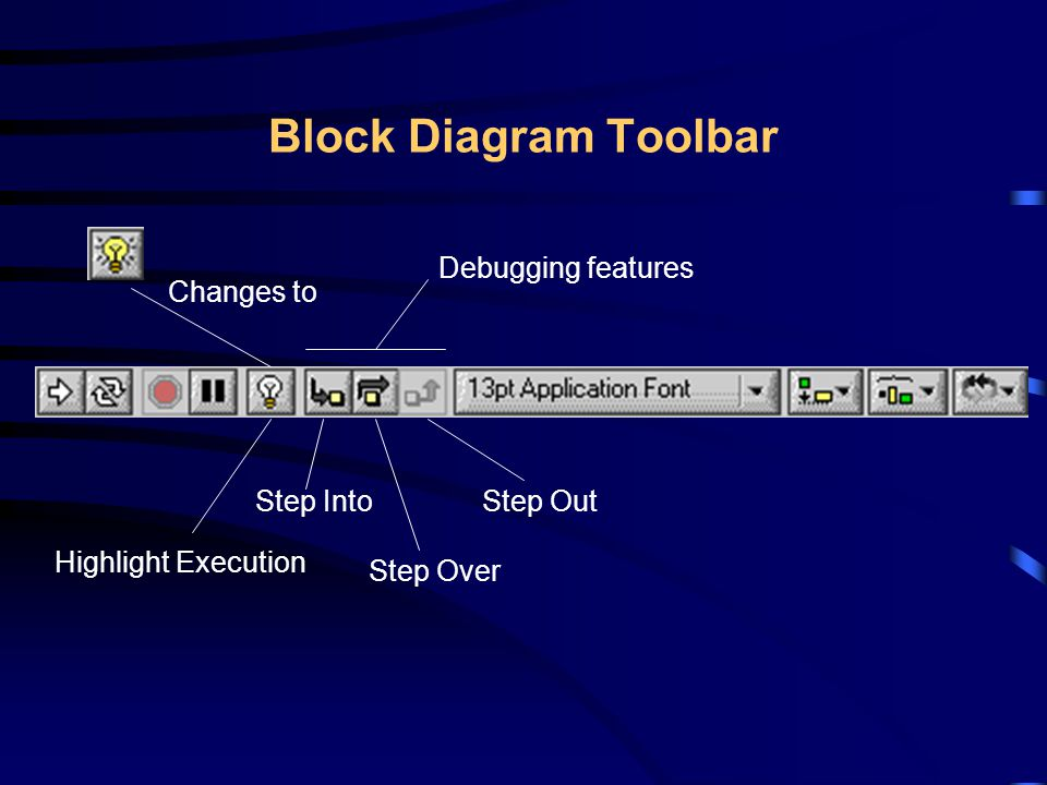 Block Diagram Toolbar Debugging features Changes to Step Into Step Out