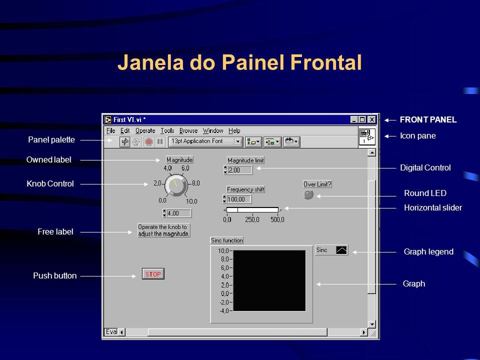 Janela do Painel Frontal
