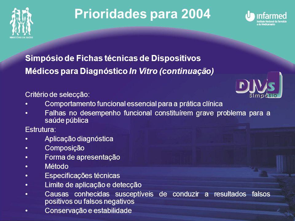 Prioridades para 2004 Simpósio de Fichas técnicas de Dispositivos