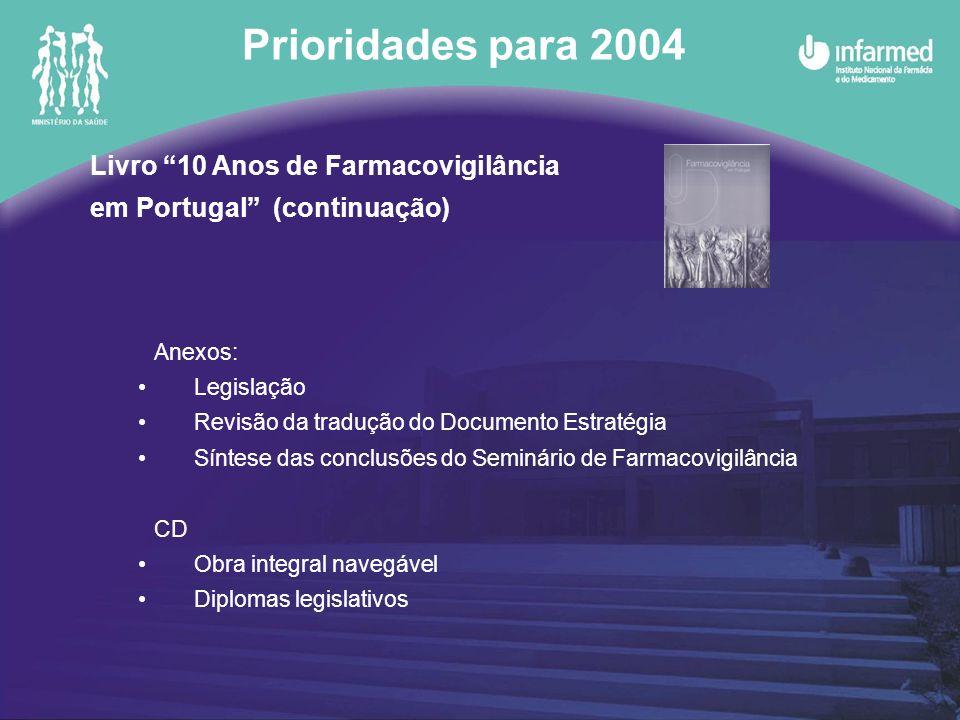 Prioridades para 2004 Livro 10 Anos de Farmacovigilância