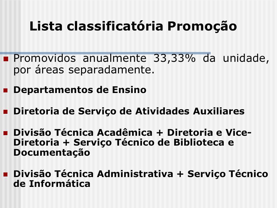 Lista classificatória Promoção