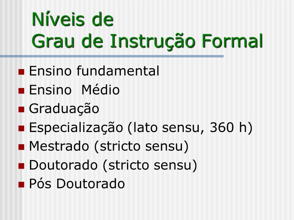 Níveis de Grau de Instrução Formal