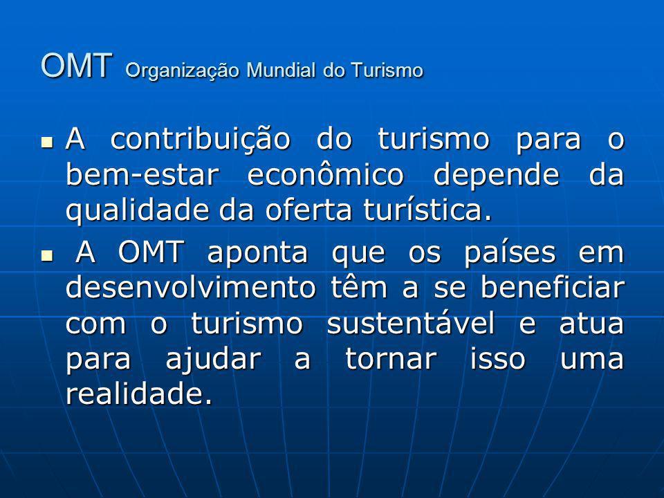 OMT Organização Mundial do Turismo