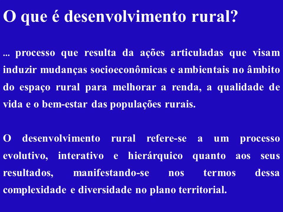 O que é desenvolvimento rural