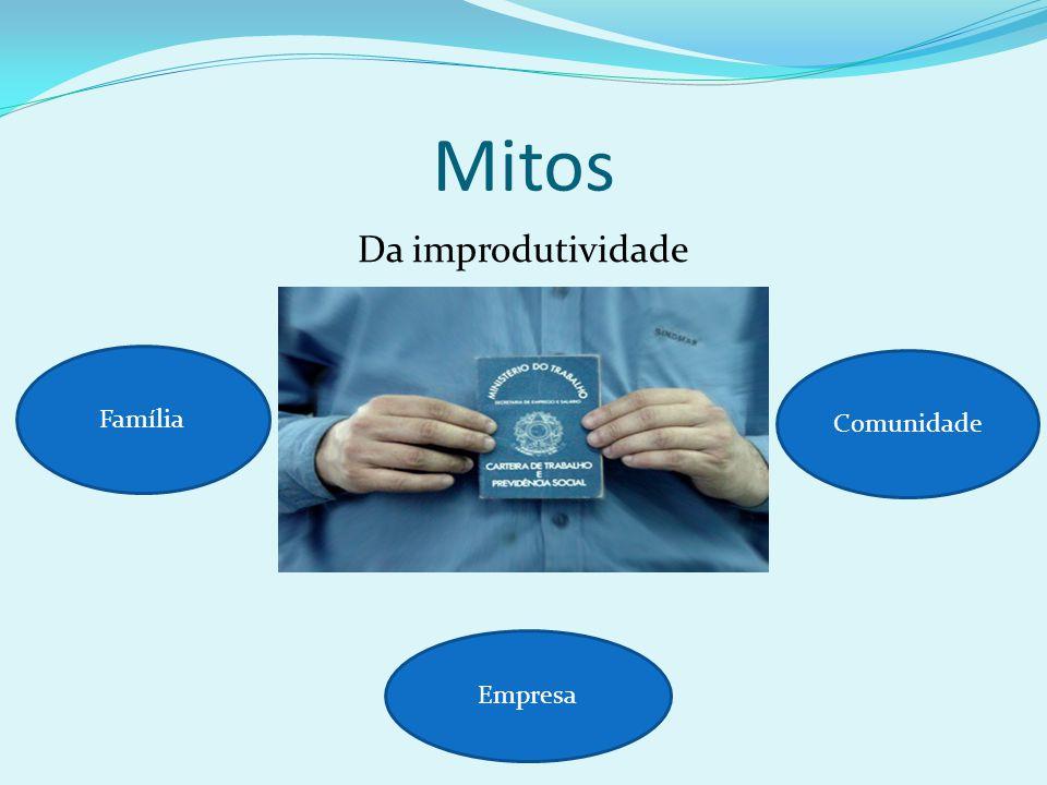 Mitos Da improdutividade Família Comunidade Empresa