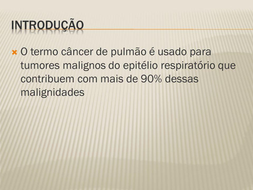 Introdução O termo câncer de pulmão é usado para tumores malignos do epitélio respiratório que contribuem com mais de 90% dessas malignidades.
