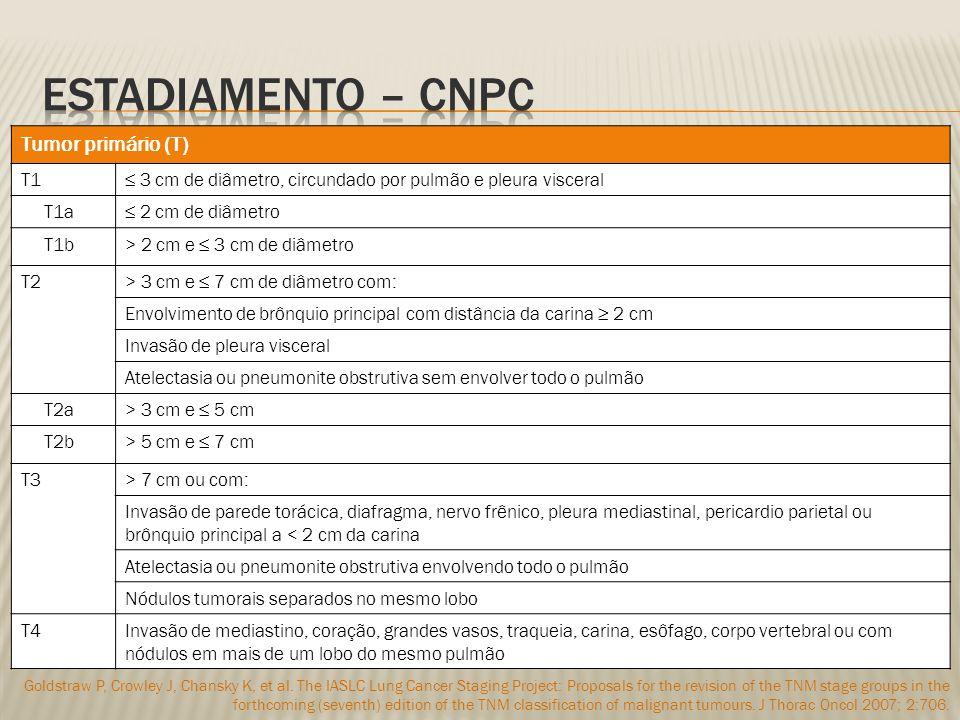 Estadiamento – CNPC Tumor primário (T) T1