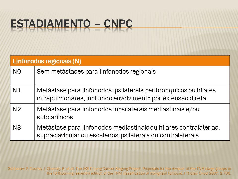 Estadiamento – CNPC Linfonodos regionais (N) N0