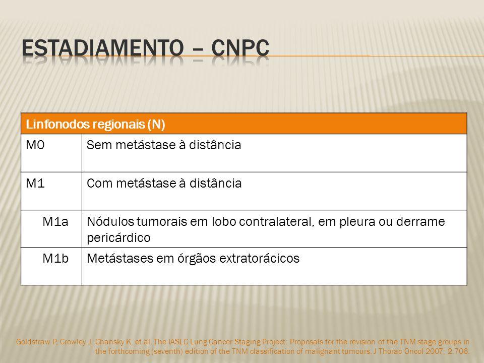 Estadiamento – CNPC Linfonodos regionais (N) M0