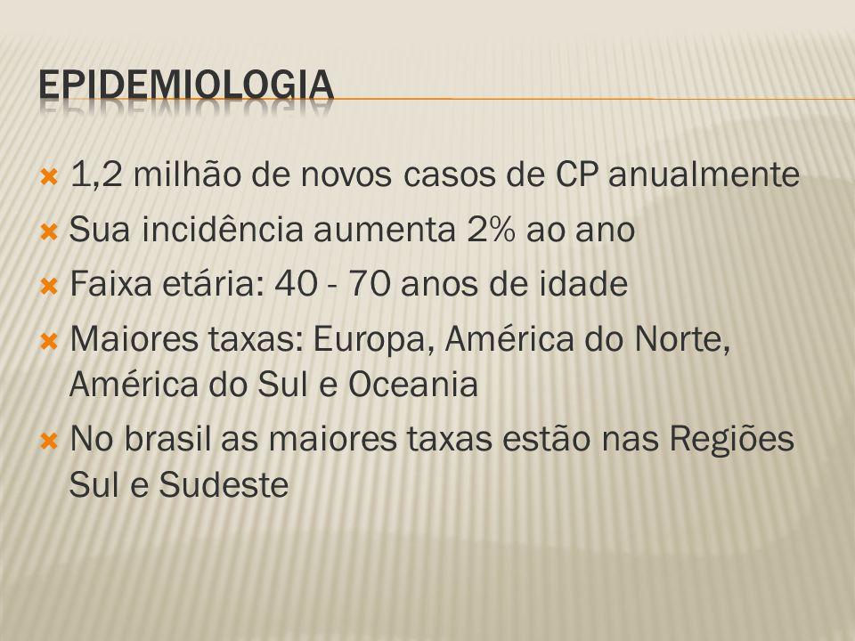 epidemiologia 1,2 milhão de novos casos de CP anualmente
