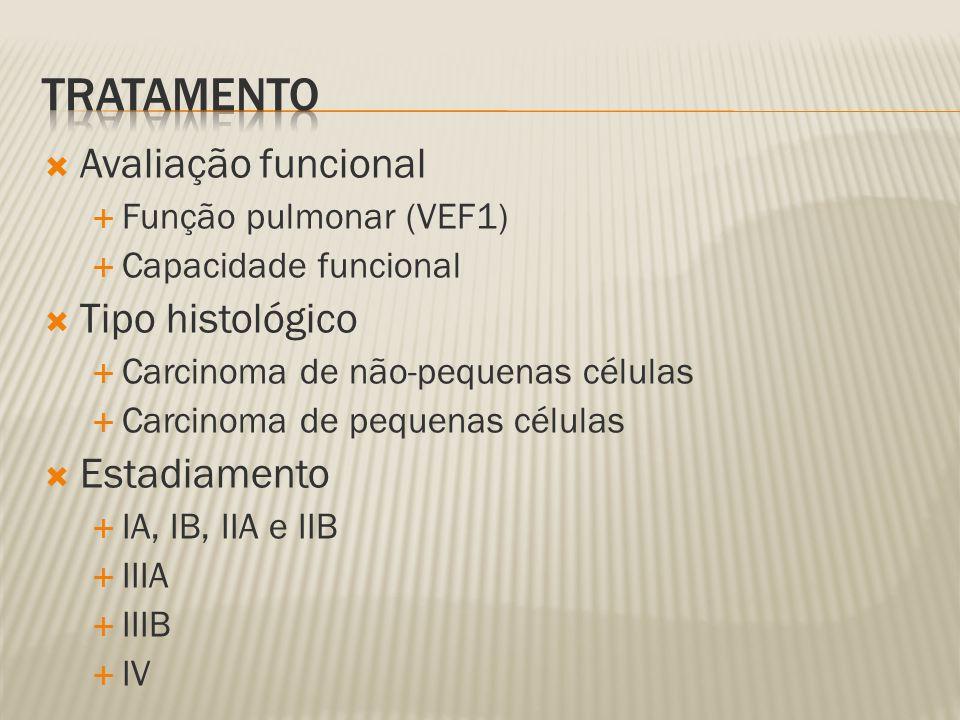 Tratamento Avaliação funcional Tipo histológico Estadiamento
