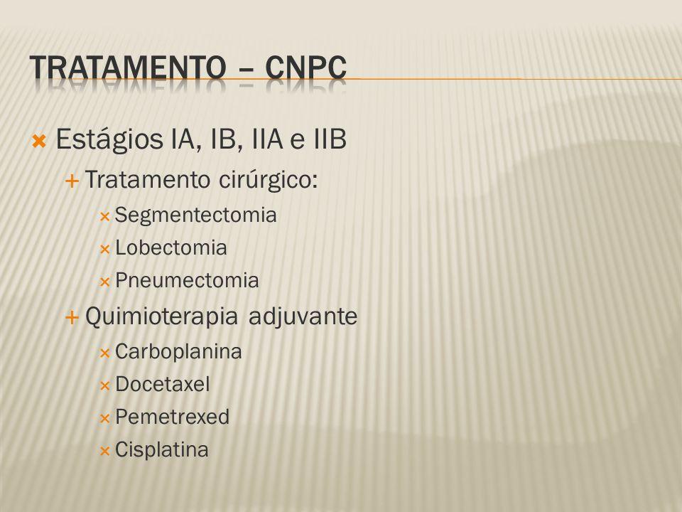 Tratamento – CNPC Estágios IA, IB, IIA e IIB Tratamento cirúrgico: