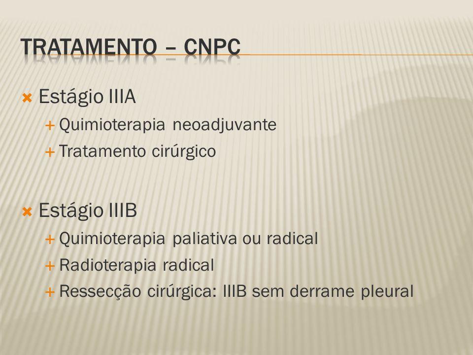 Tratamento – CNPC Estágio IIIA Estágio IIIB Quimioterapia neoadjuvante