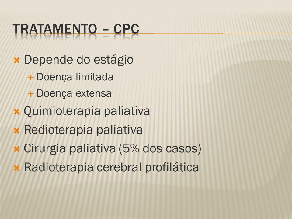 Tratamento – CPC Depende do estágio Quimioterapia paliativa