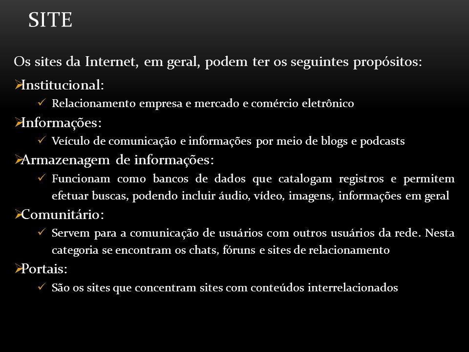 Site Os sites da Internet, em geral, podem ter os seguintes propósitos: Institucional: Relacionamento empresa e mercado e comércio eletrônico.
