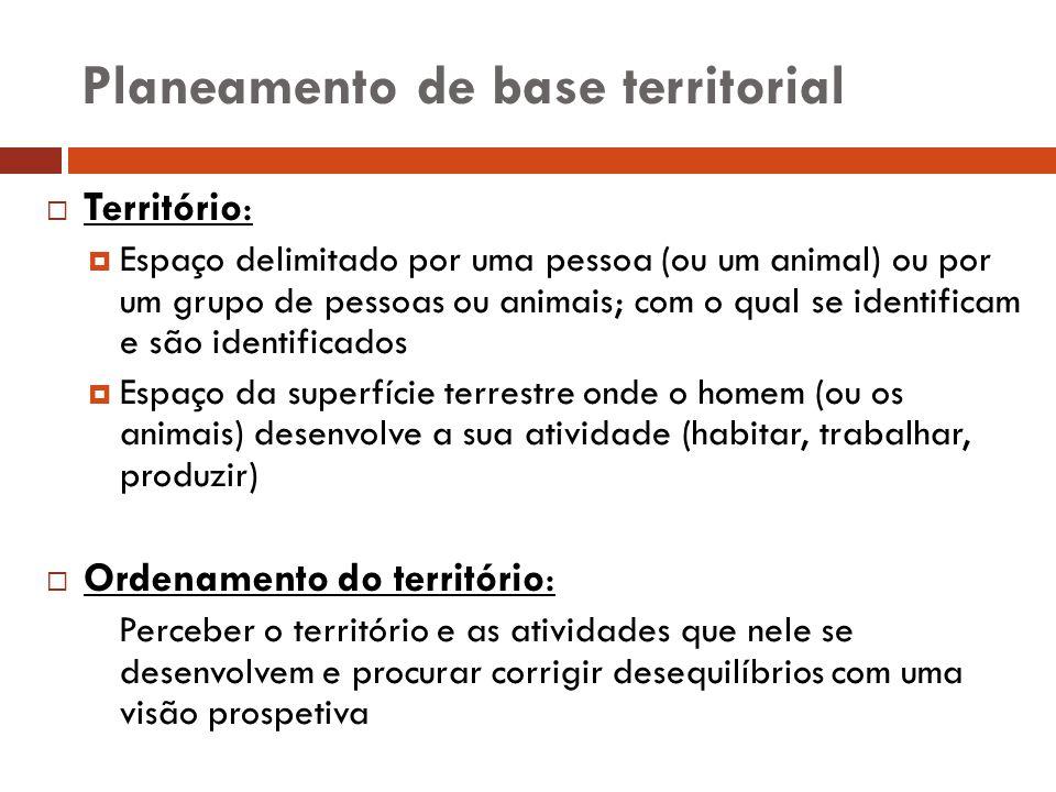Planeamento de base territorial