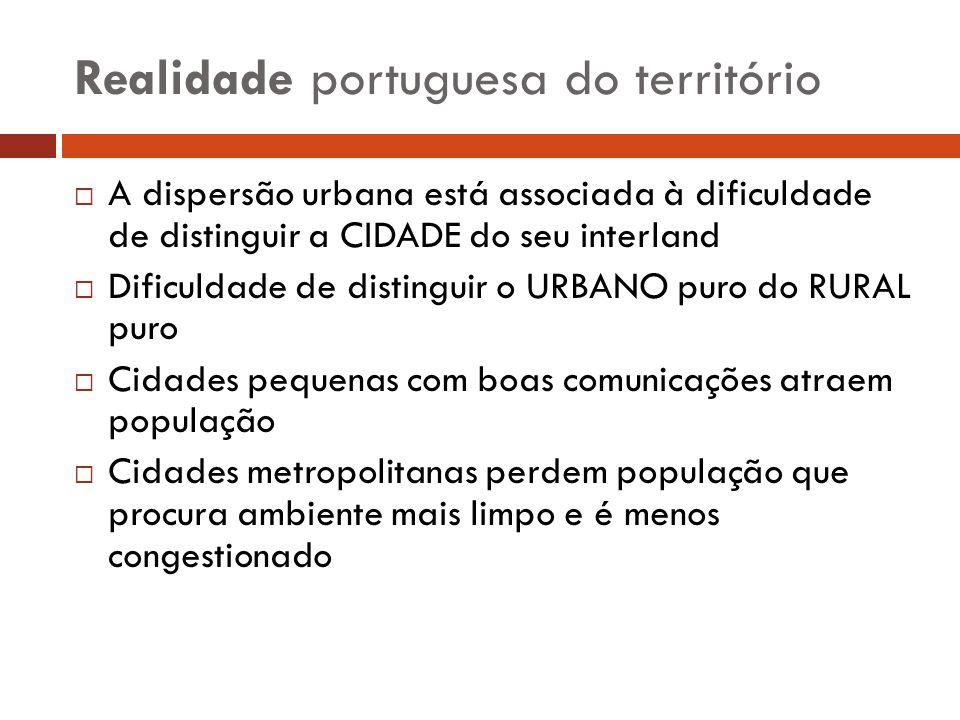 Realidade portuguesa do território