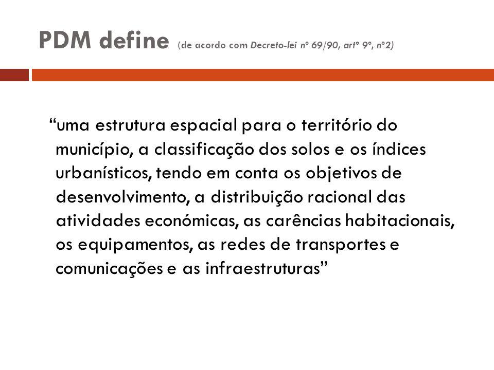 PDM define (de acordo com Decreto-lei nº 69/90, artº 9º, nº2)