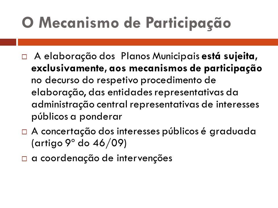 O Mecanismo de Participação