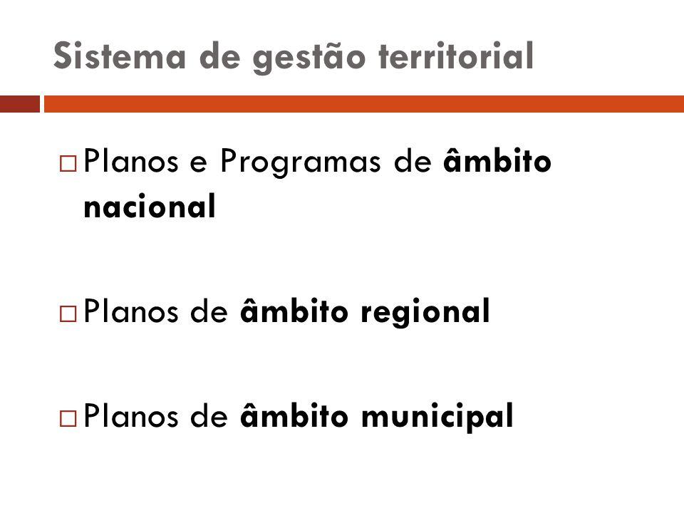 Sistema de gestão territorial