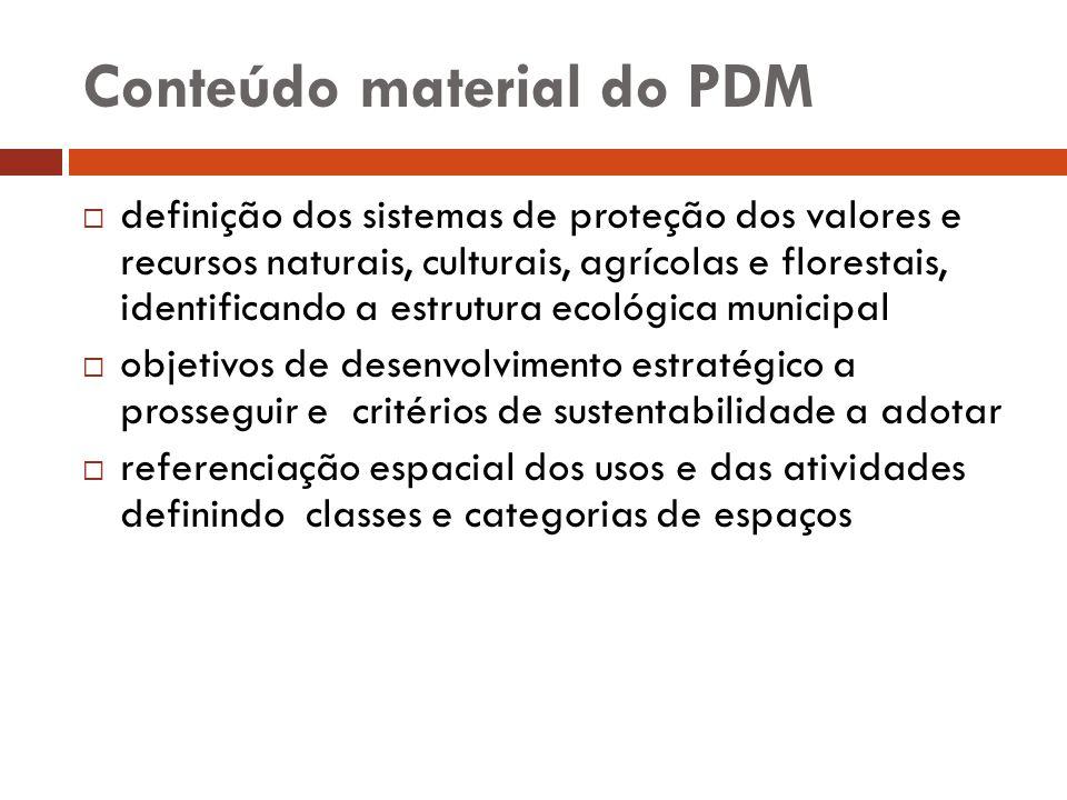 Conteúdo material do PDM