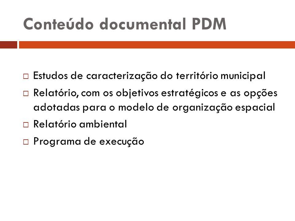 Conteúdo documental PDM