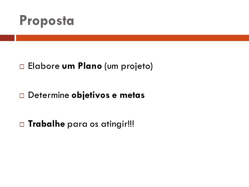 Proposta Elabore um Plano (um projeto) Determine objetivos e metas