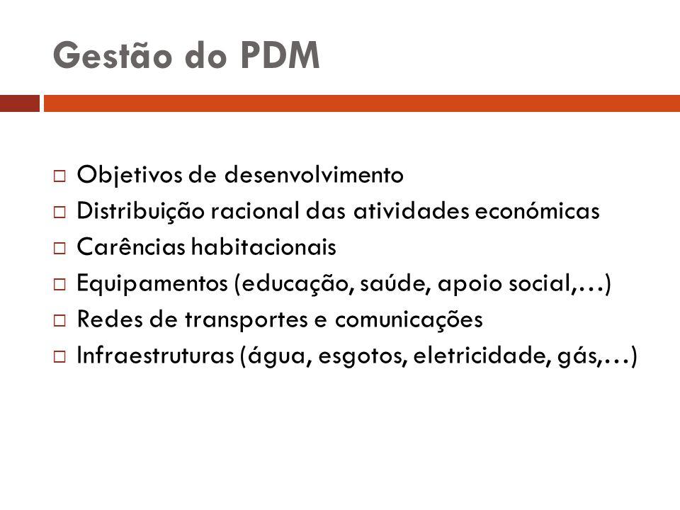 Gestão do PDM Objetivos de desenvolvimento