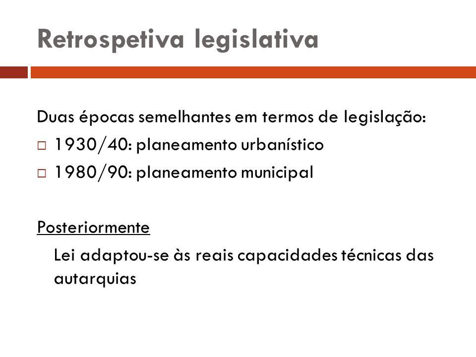 Retrospetiva legislativa