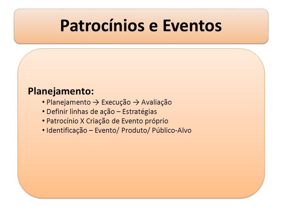 Planejamento: Planejamento → Execução → Avaliação