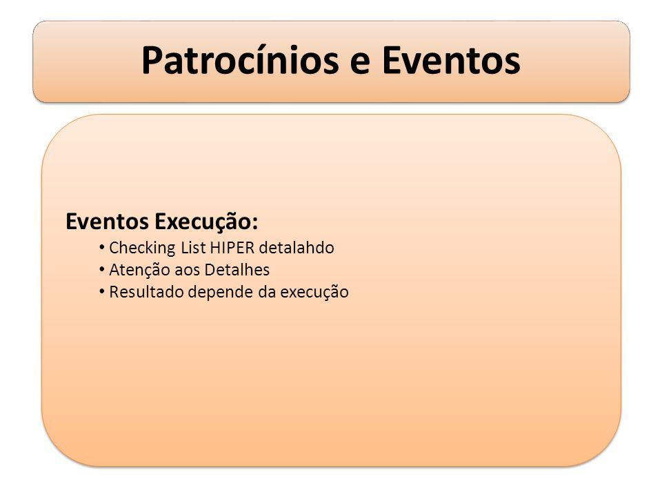 Eventos Execução: Checking List HIPER detalahdo Atenção aos Detalhes