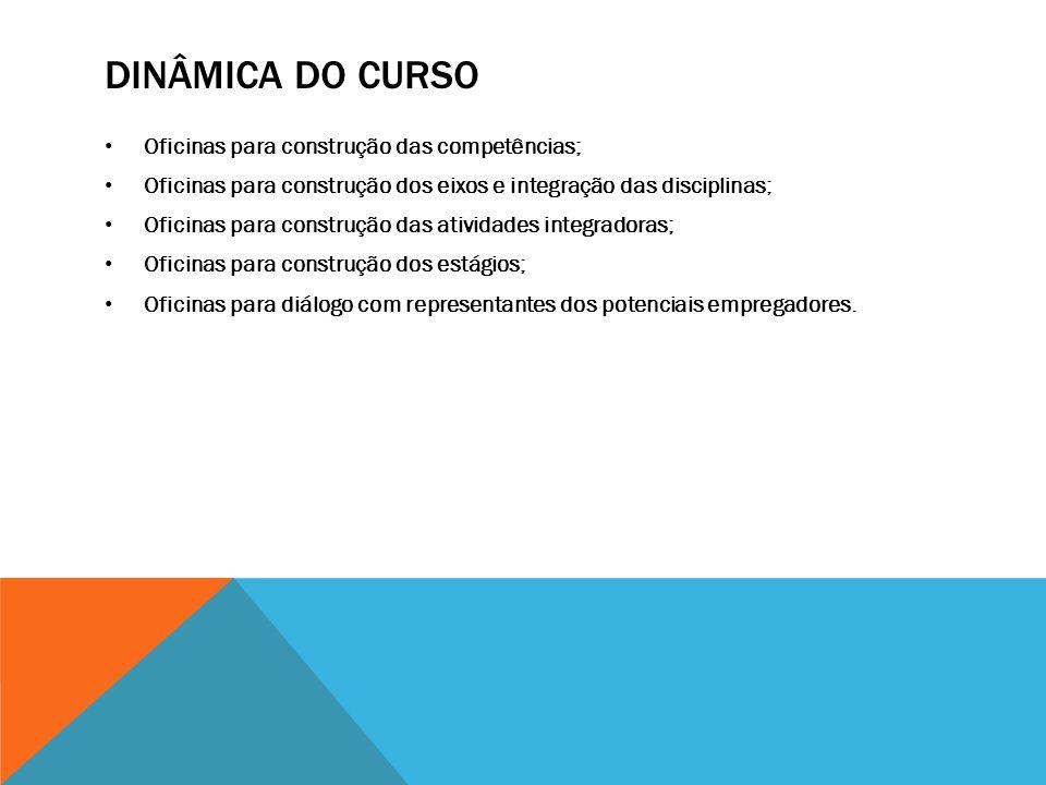 Dinâmica do curso Oficinas para construção das competências;