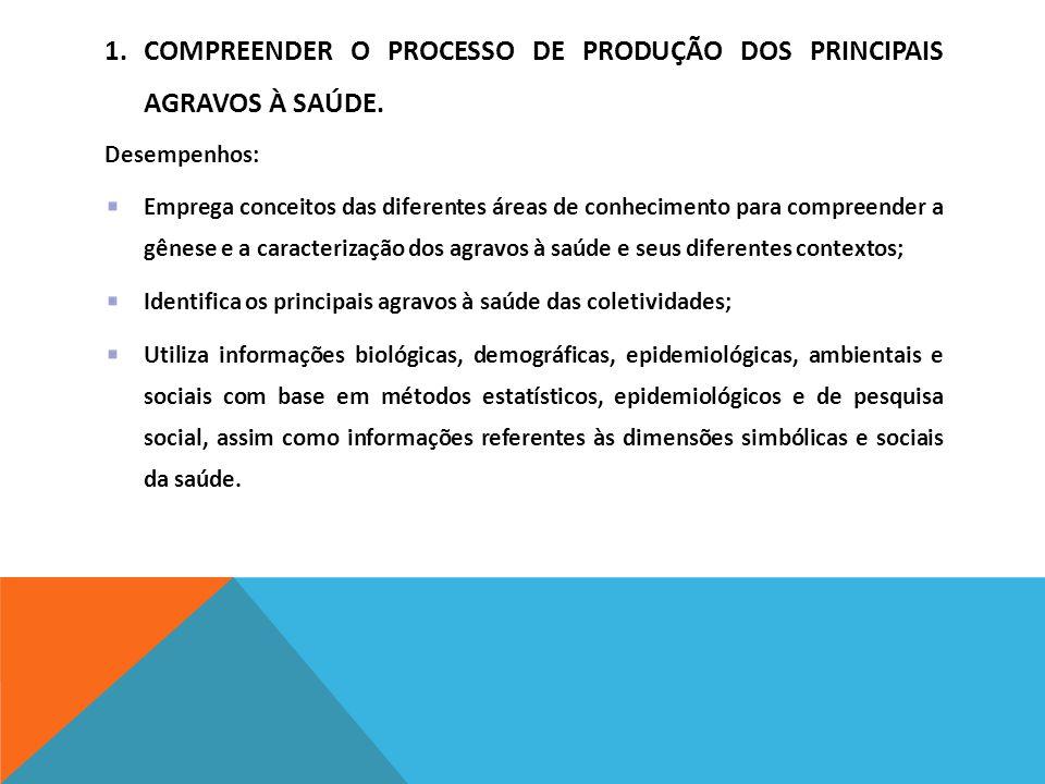 Compreender o processo de produção dos principais agravos à Saúde.