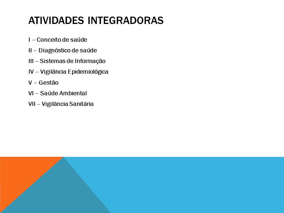 Atividades integradoras