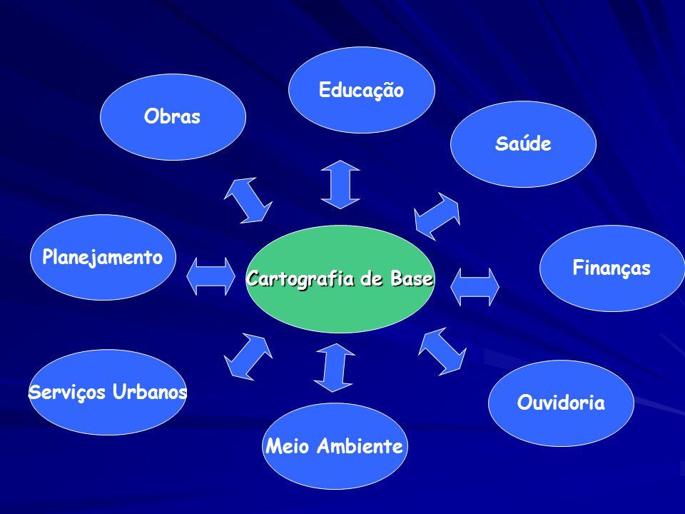 Educação Obras. Saúde. Planejamento. Cartografia de Base. Finanças. Serviços Urbanos. Ouvidoria.