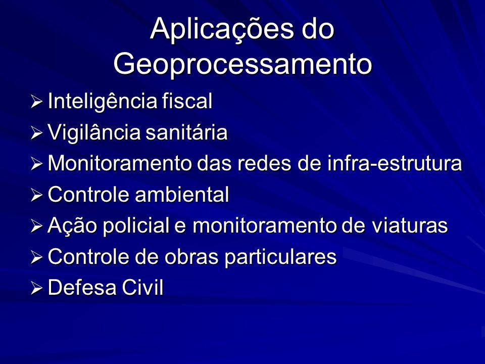 Aplicações do Geoprocessamento