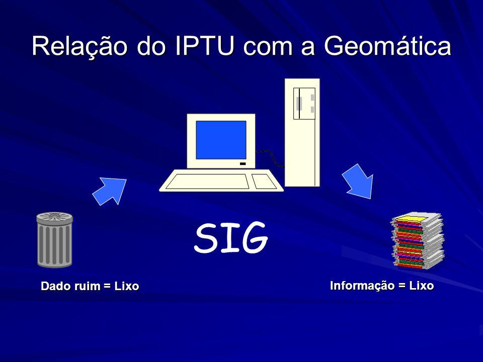 Relação do IPTU com a Geomática