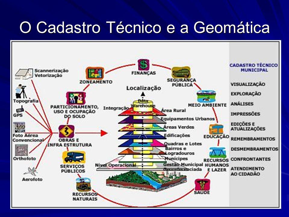 O Cadastro Técnico e a Geomática