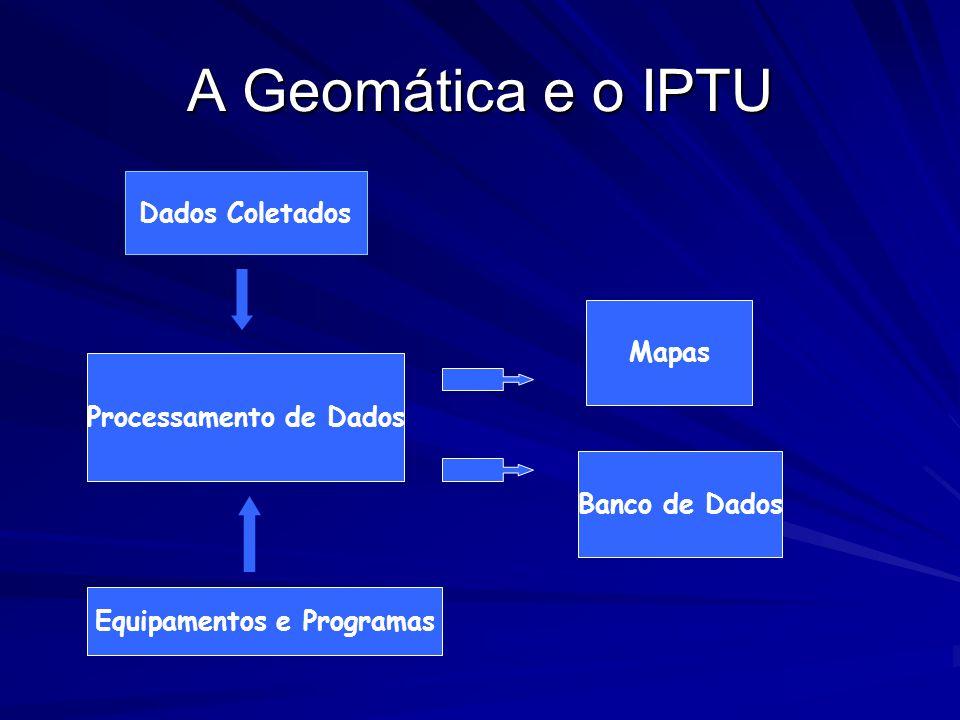 Processamento de Dados Equipamentos e Programas