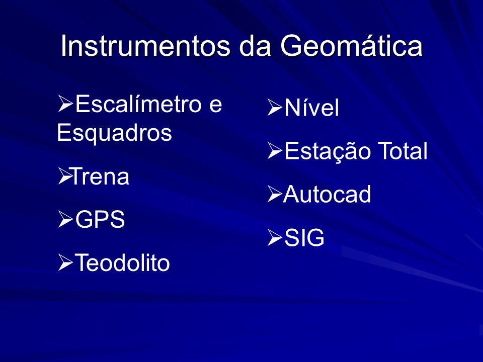 Instrumentos da Geomática